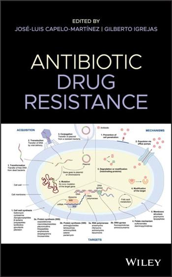 Antibiotic Drug Resistance 1st Edition eBook by José-Luis Capelo-Martínez, Gilberto Igrejas